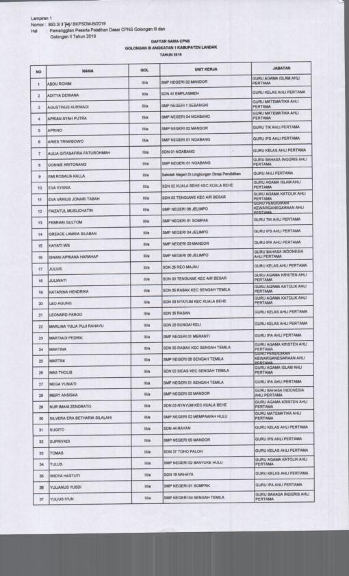 pemanggilan-peserta-pelatihan-003