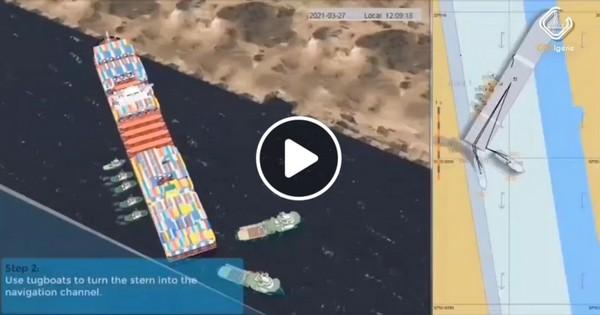Simulation de l'opération du déblocage de l'EverGreen