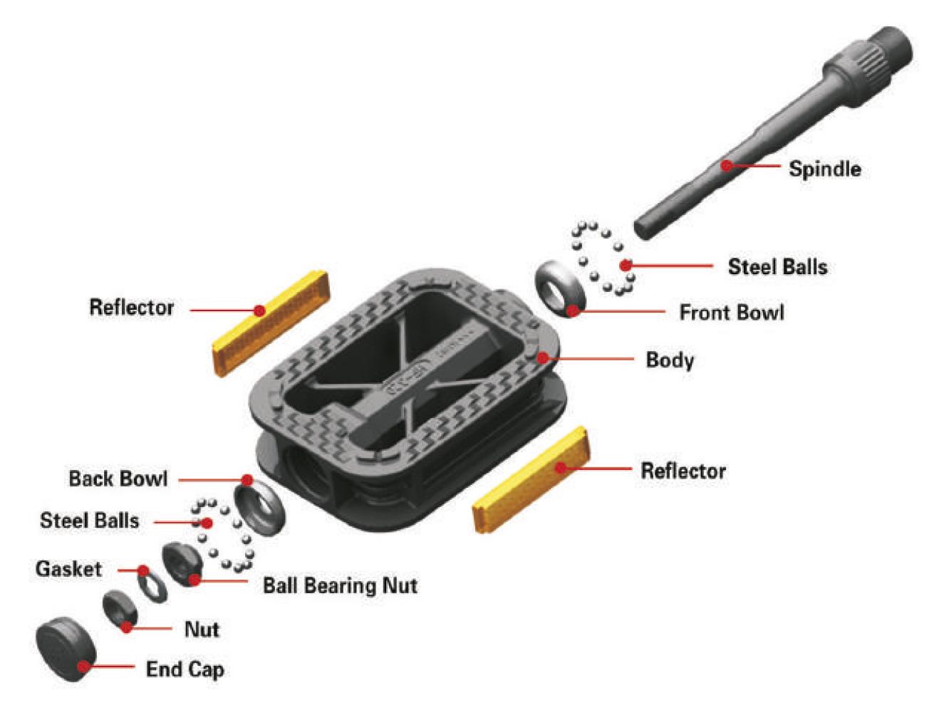 Pedal-con-sistema-de-rodamiento-de-bolas