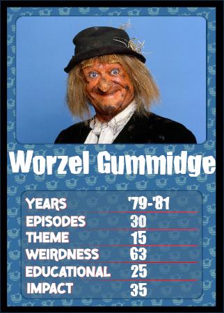 Gummidge-Card
