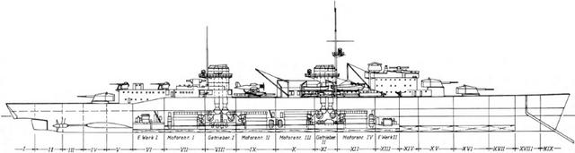Motorkreuzer-section-view