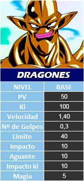 Tema 3: Elige tu Raza 09-Dragones
