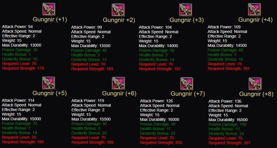 Gungnir.jpg