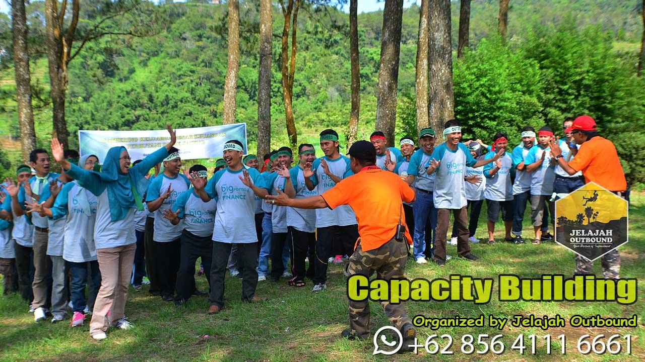 capacity building outbound bandungan