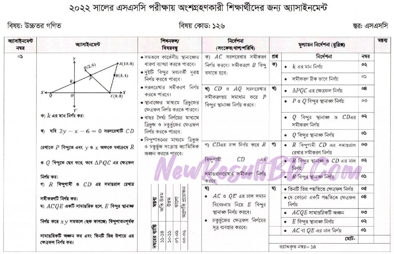 SSC 2022 7th Week Higher Math Assignment