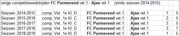 vet-6-FC-Pumerend-uit