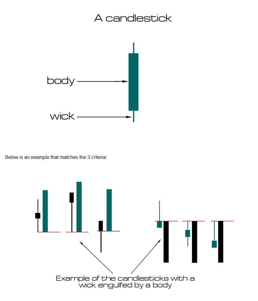 Binary Triumph - how win 80% trades on binary options