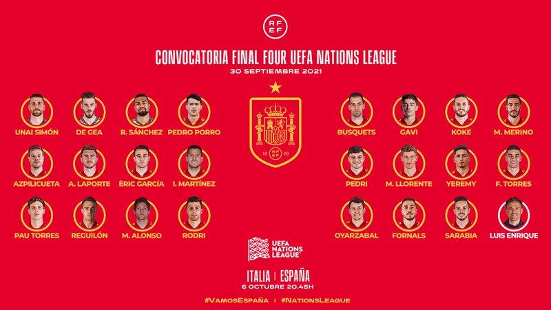 Selección española - Página 71 FAhnw-K7-XIAIb-Og-P