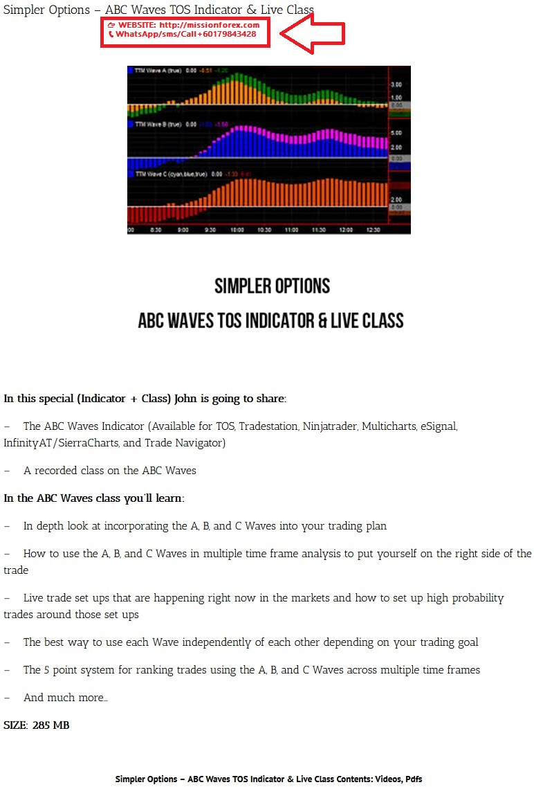 Simpler Options - ABC Waves TOS Indicator & Live Class