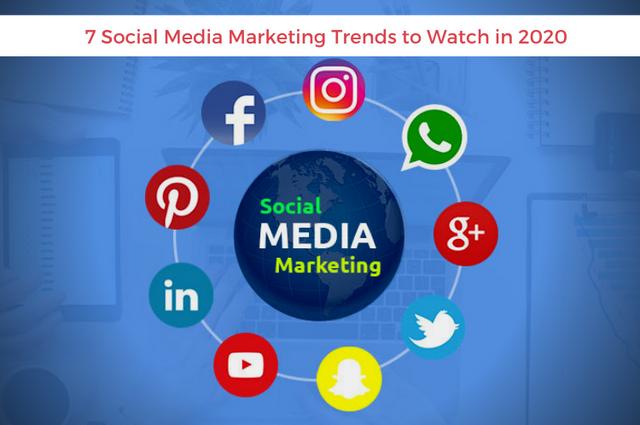 best social media marketing strategist in kerala and calicut region