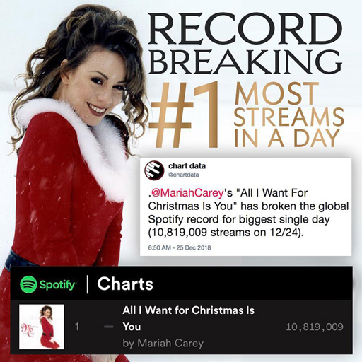Mariah-Carey-All-I-Want-For-Christmas-Spotify