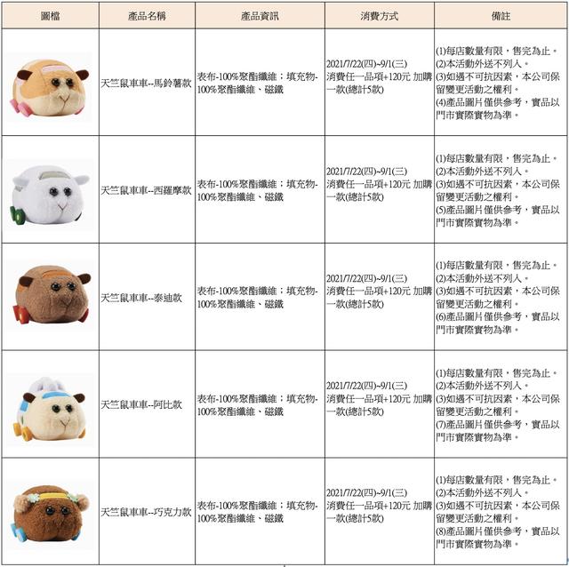 Topics tagged under 動畫 on 紀由屋分享坊 2021-07-21-10-56-00