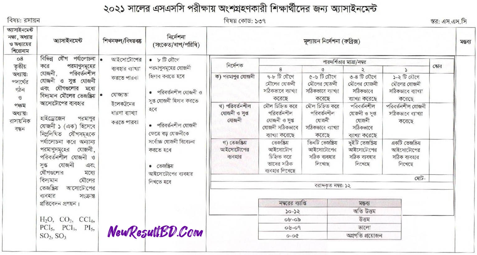 SSC Chemistry 6th Week Assignment 2021