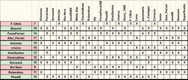 terzoturno-tabella-agg04.png