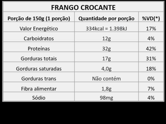 FRANGO-CROCANTE