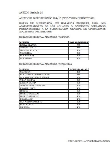 Anexo-1