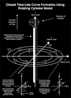 rotating-cylinder-model.jpg
