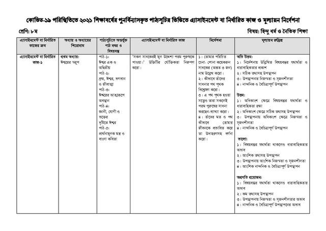 Class-8-Hindu-Dhormo-Assignment-Answer-1st-Week