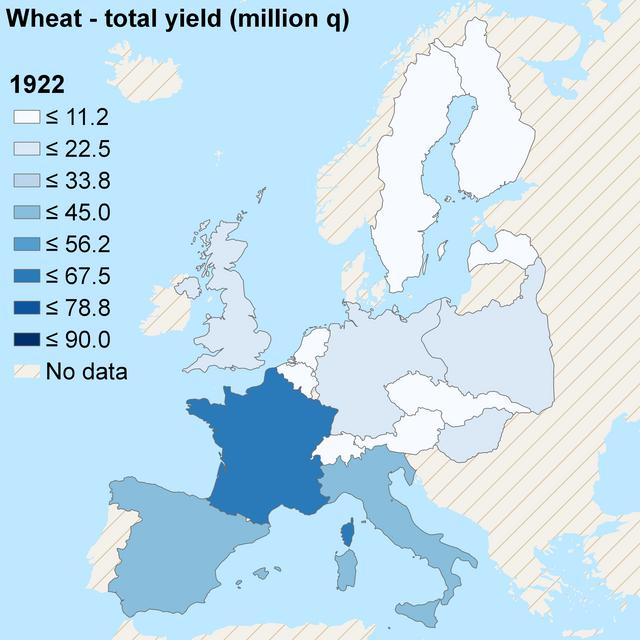 wheat-total-1922