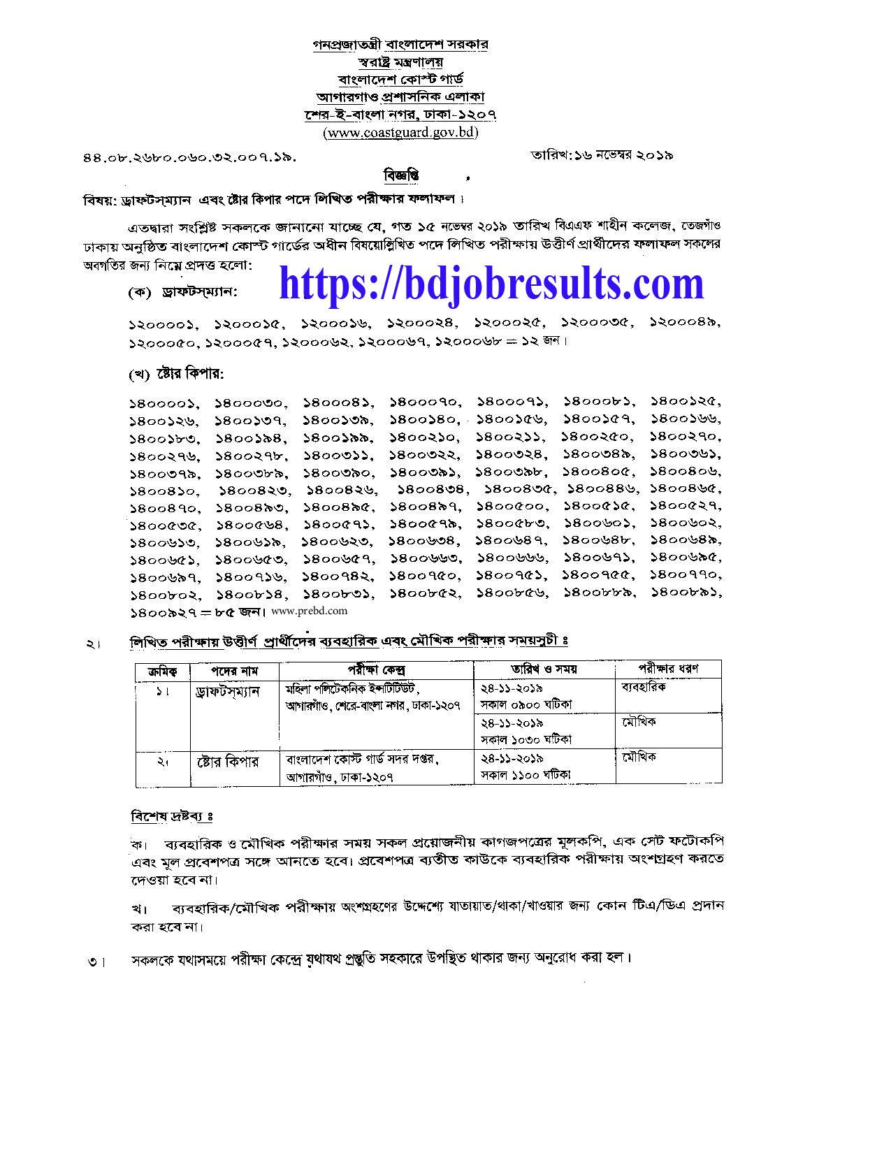 BCGF Exam Result 2019