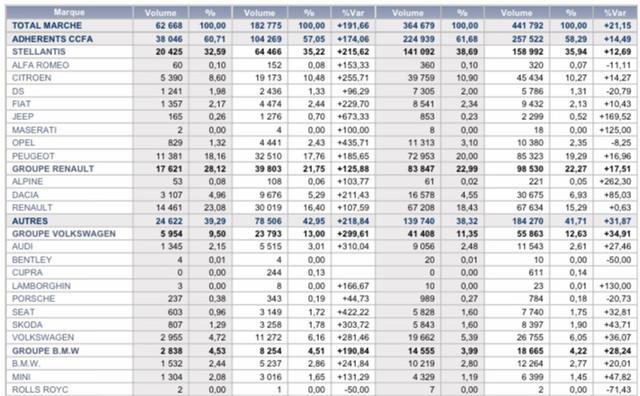 [Statistiques] Les chiffres européens  - Page 10 2-AE6-E7-CC-2-CBA-46-B5-8-B1-E-C0-F160183256