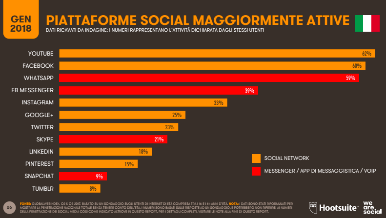 social-network-italia-2017-1