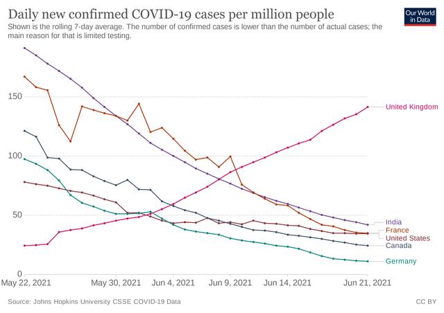 coronavirus-data-explorer-2