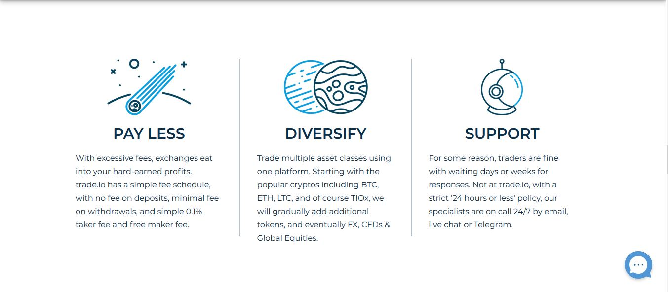 what platform for trading multiple cryptocurrencies
