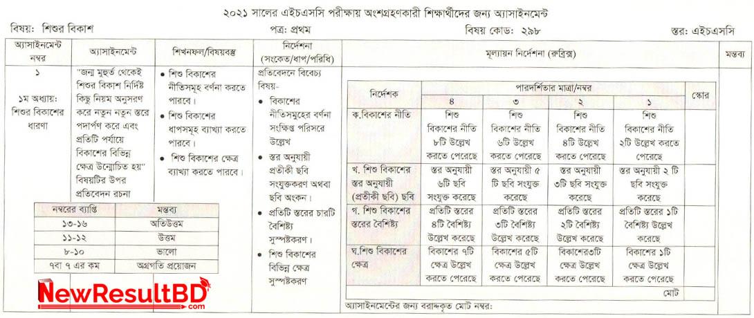 HSC Sishur Bikash 1st Week Assignment 2021