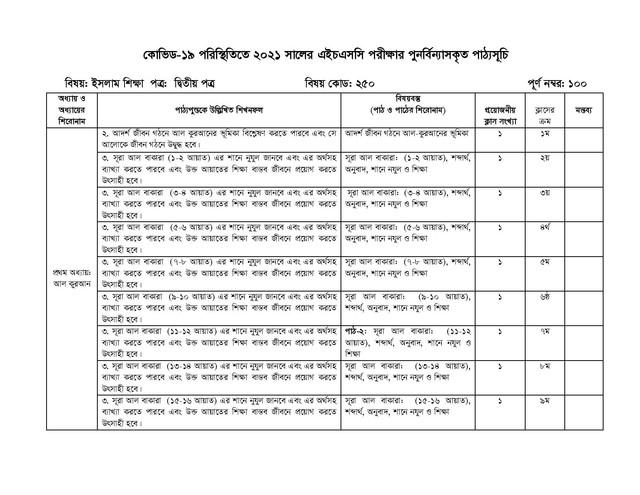 HSC Islam Shikkha 2nd Paper Short Syllabus 2021