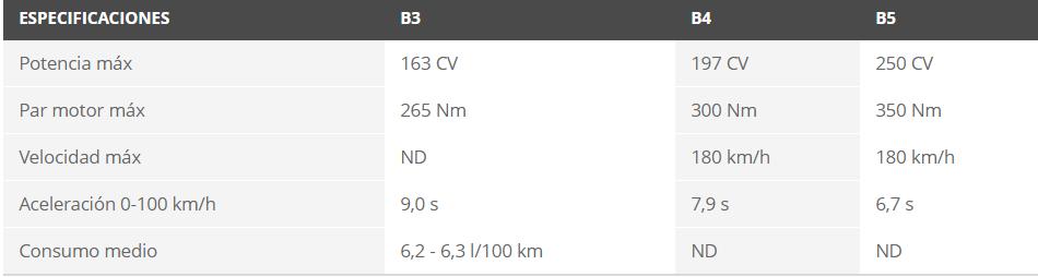 Volvo XC60 II (2017) 8