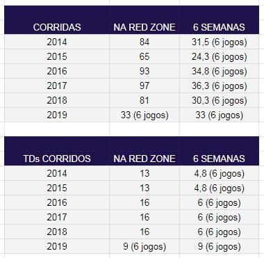 redzone4