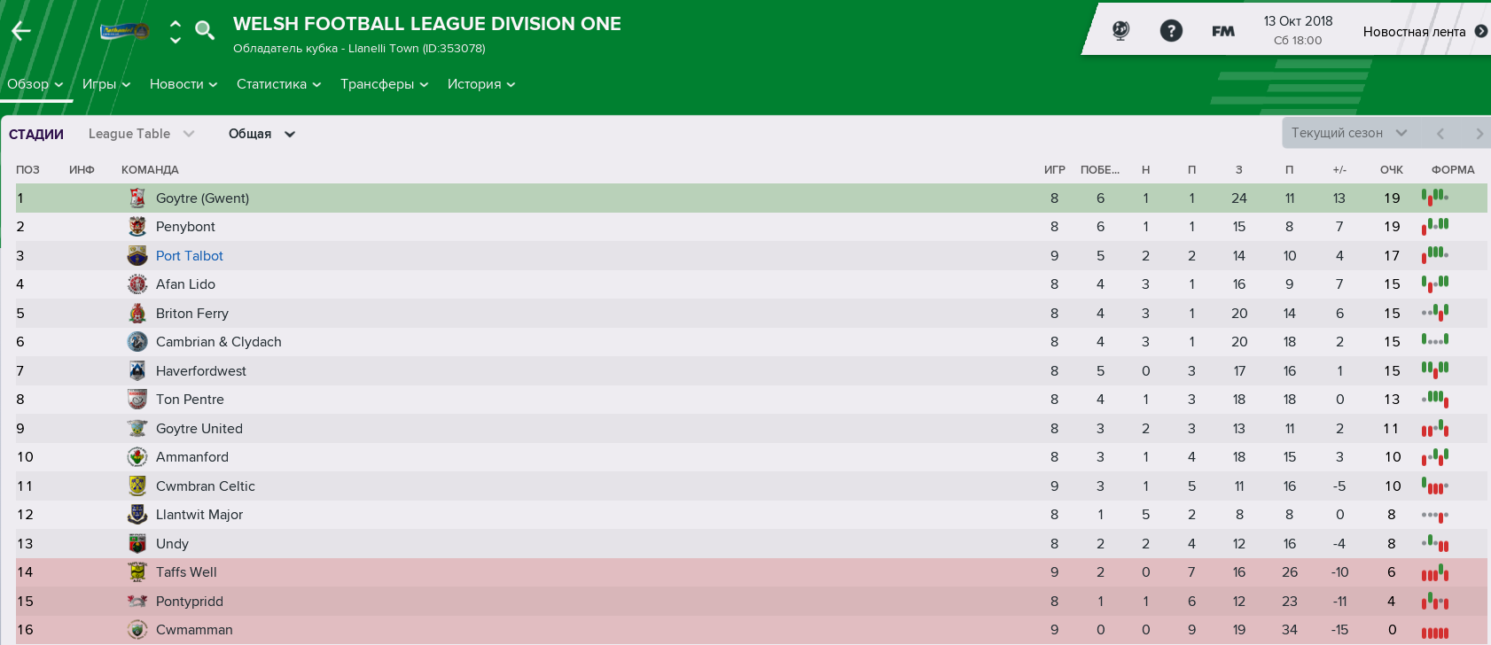 Welsh-Football-League-Division-One.png