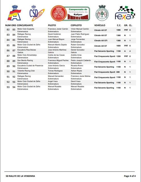 Campeonatos Regionales 2020: Información y novedades - Página 18 4