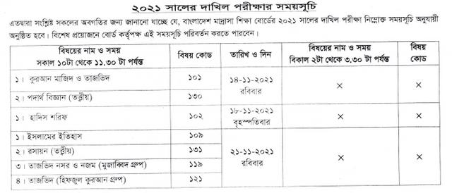 Dakhil routine 2021