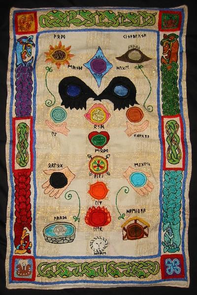 Метод гадания в традиции Северного шаманизма Image