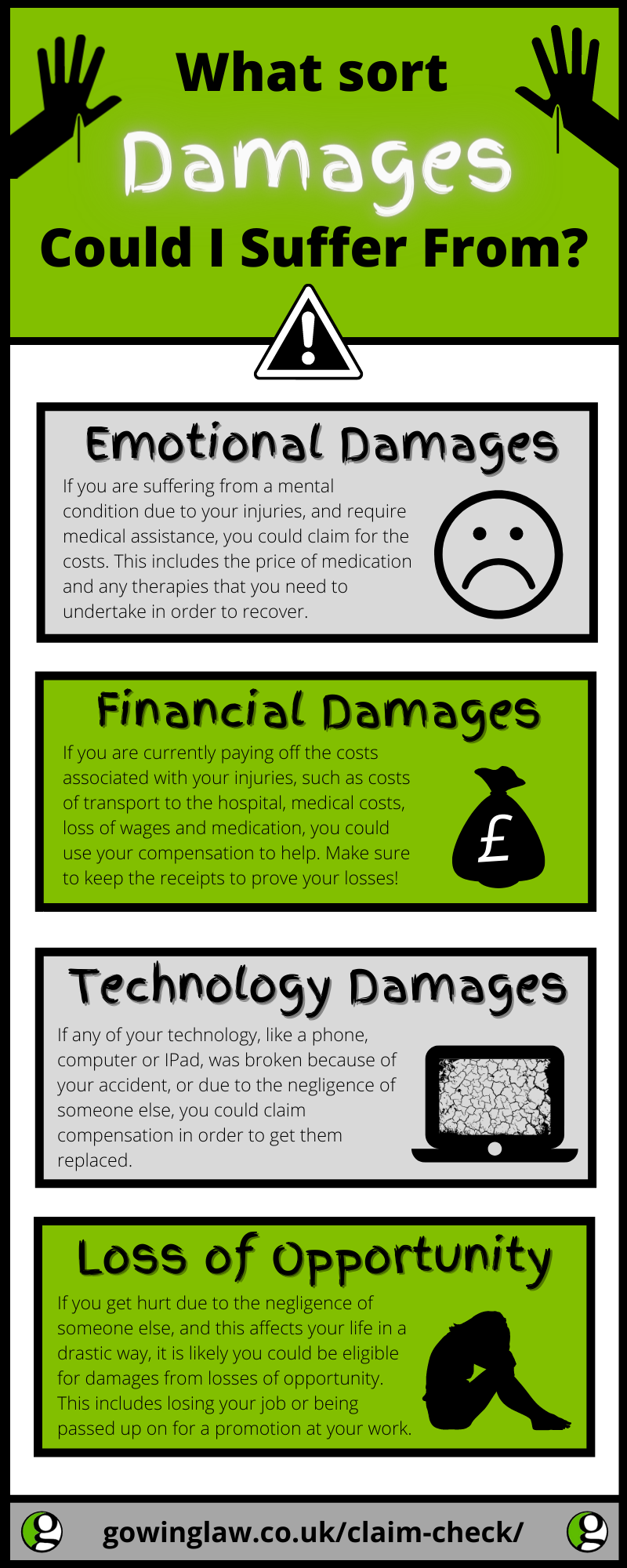 Emotional Damages and types of damages