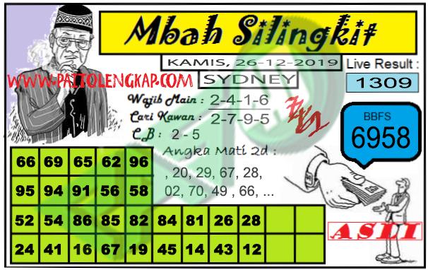 mbah-silingki-SD