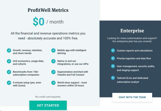 Profitwell pricing