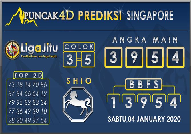PREDIKSI TOGEL SINGAPORE PUNCAK4D 04 JANUARI 2020