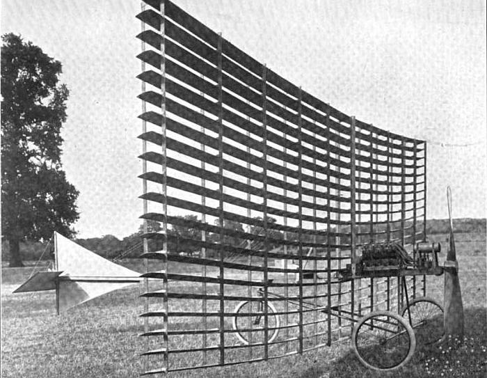 Horatio-Phillips-1904-Multiplane.png