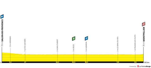 tour-de-france-2019-stage-15