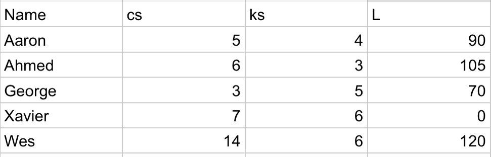 <Spreadsheet 2>