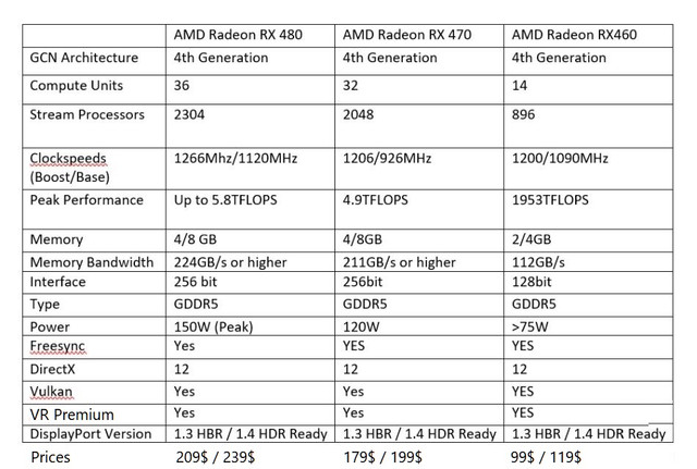 msi-radeon-rx-460-oc-comparison-01-tztf.jpg