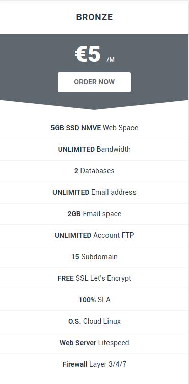Lenake.com Hosting forum mybb, dominio gratuito