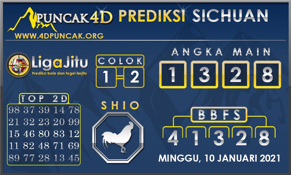 PREDIKSI TOGEL SICHUAN PUNCAK4D 10 JANUARI 2020