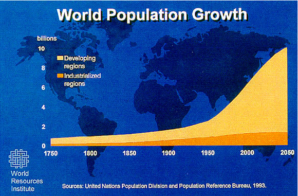 population-growth.jpg