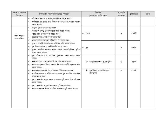 10-SSC-Biology-2022-page-006
