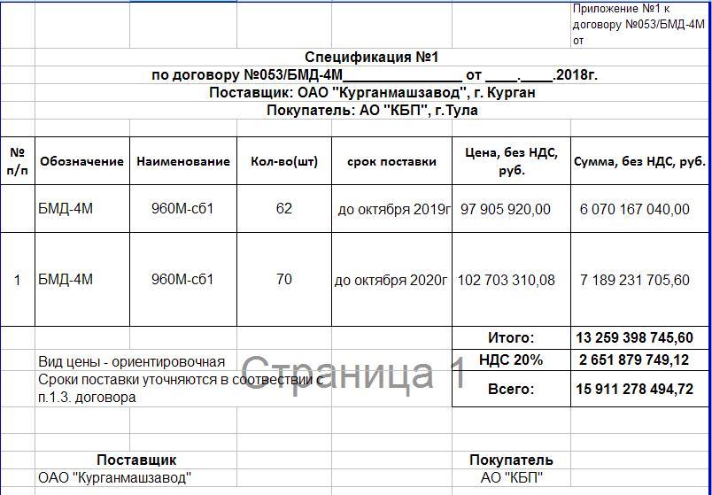 BMD-4M and BTR-MD Rakushka: - Page 9 4