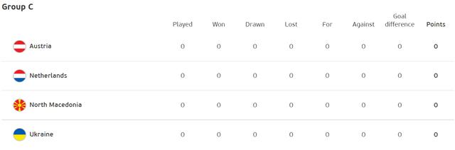 2021-05-30-09-27-15-Standings-UEFA-EURO-